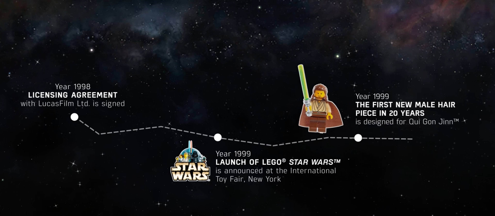 Celebrating 20 Years of LEGO® Star Wars™ timeline video